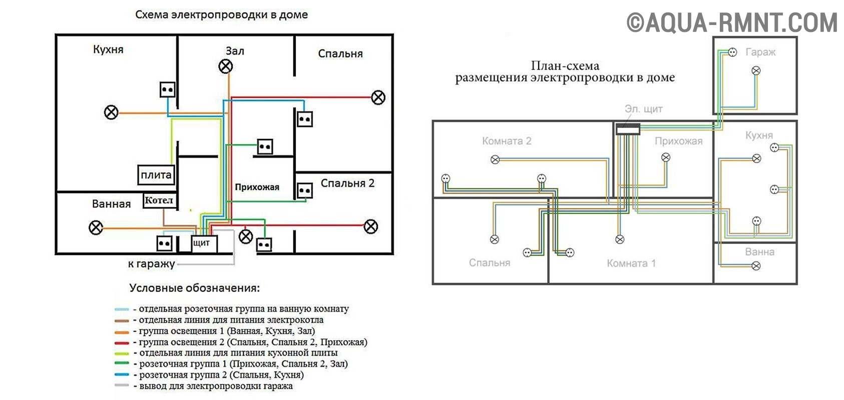 Монтаж электропроводки в бане схема проводки как развести