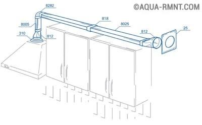 Схема прохождения воздуховода