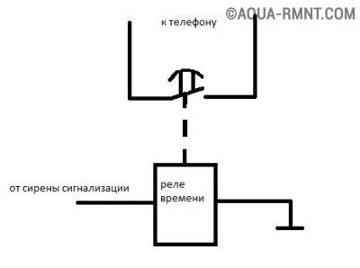 Схема охранной системы с реле