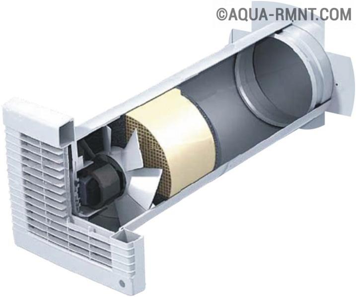 Установка вытяжного вентилятора своими руками фото 46