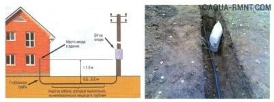 Протяжка силового кабеля под землей