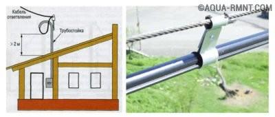 Проводка кабеля по воздуху
