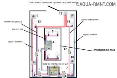 Схема электропроводки гараже со смотровой ямой