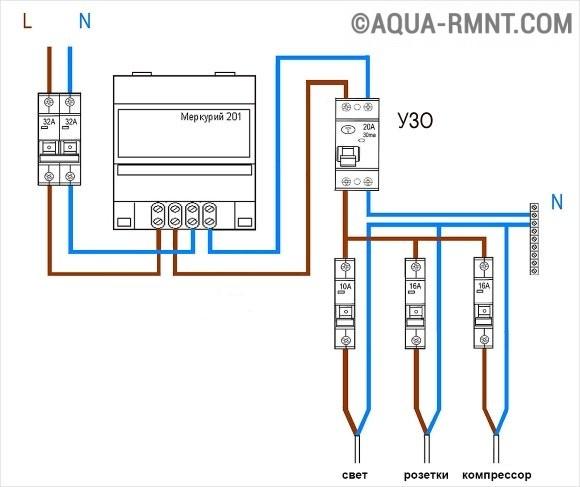 Как сделать схему проводки фото 359