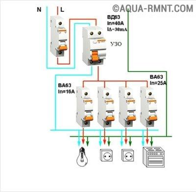 Схема установки УЗО