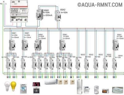 Схема защищённой электрической проводки с использованием УЗО