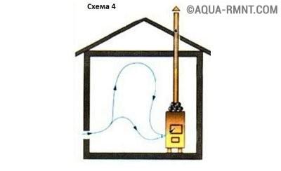 Схема с выходом воздуха из парной через дымоход печи