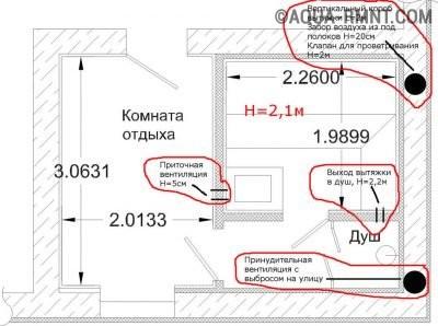 Проект вентиляционной системы бани