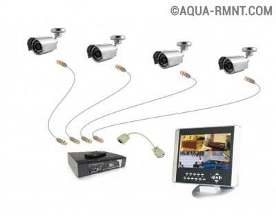 Проводная системы видеонаблюдения