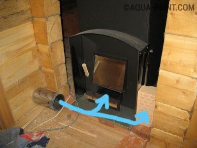 Вентиляция в помещении с печью
