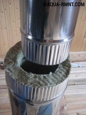 Двуслойный металлический дымоход