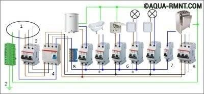 Схема разводки электричества в бане