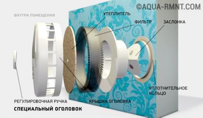 Металлический приточный клапан