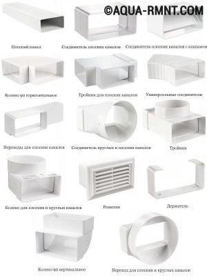 Элементы пластиковых воздуховодов с прямоугольным сечением