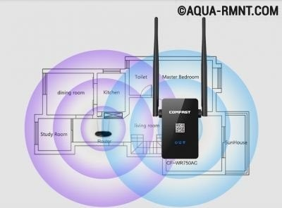 Схема работы Wi-Fi репитера