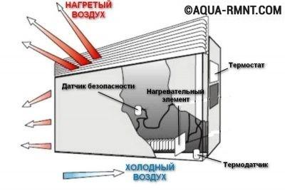 Схема электро конвектора