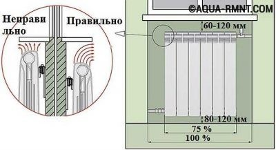 Факторы выбора размера радиатора