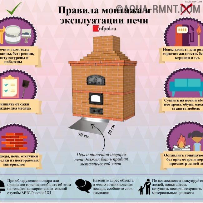 Памятка для владельцев домов с печным отоплением