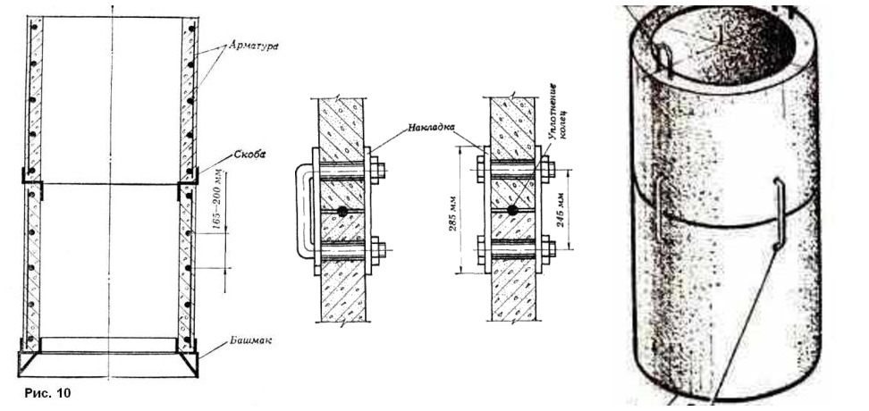 Соединение бетонных колец