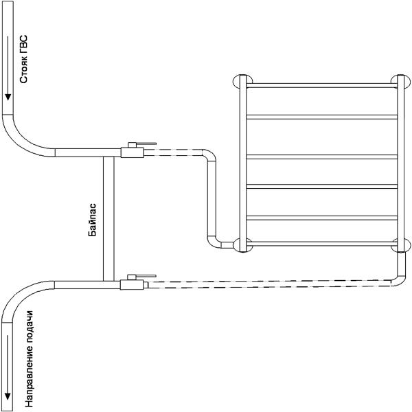 Подключение полотенцесушителя нижней подводкой