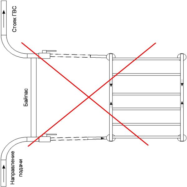 Ошибки монтажа полотенцесушителей - 3