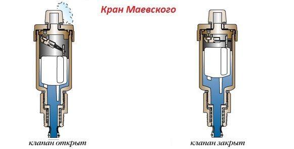 Автоматический кран Маевского