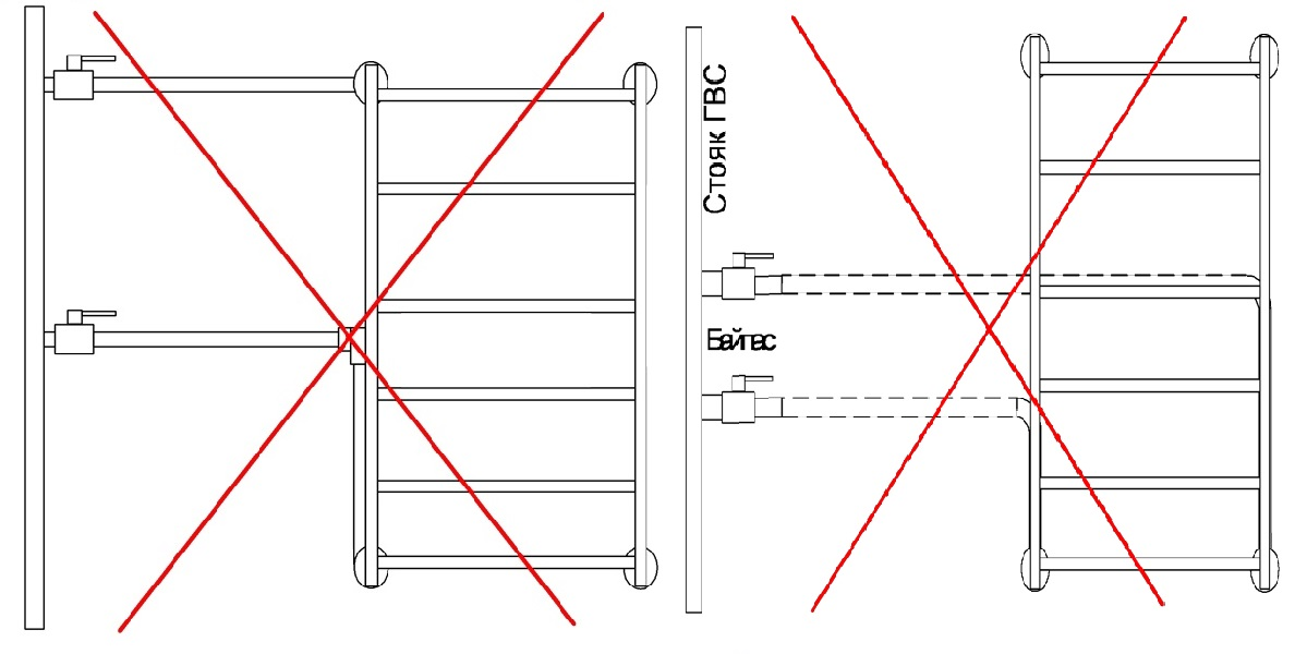 Неправильный монтаж полотенцесушителя - 1