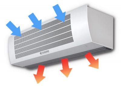 Направление воздуха к тепловой завесе