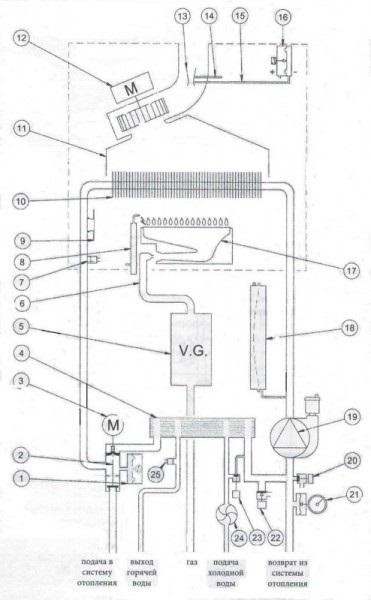 Схема двухконтурного газового котла «Вахi Есо Fоur 24F»