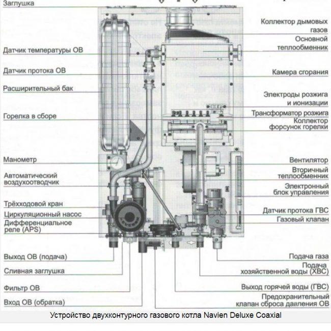 Схема газового котла Навьен