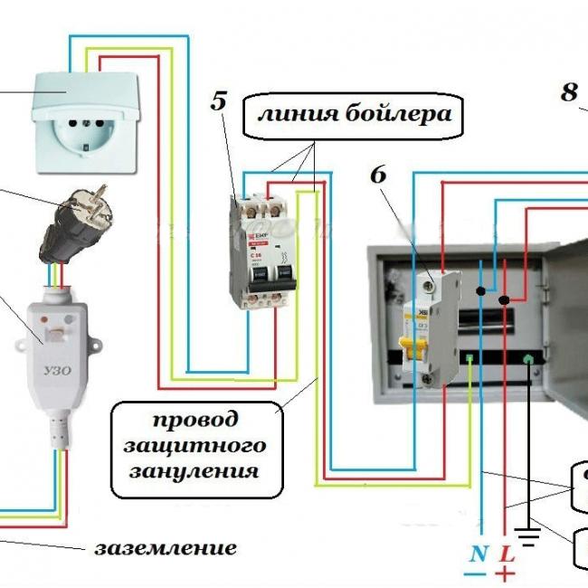 Как подключить накопительный водонагреватель (бойлер) к водопроводу и электросети своими руками