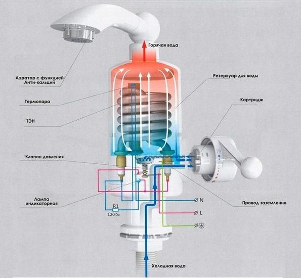 Устройство безнапорного проточного водонагреватель