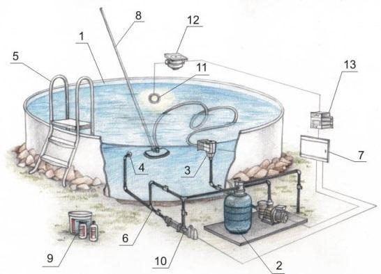 План-схема каркасного бассейна