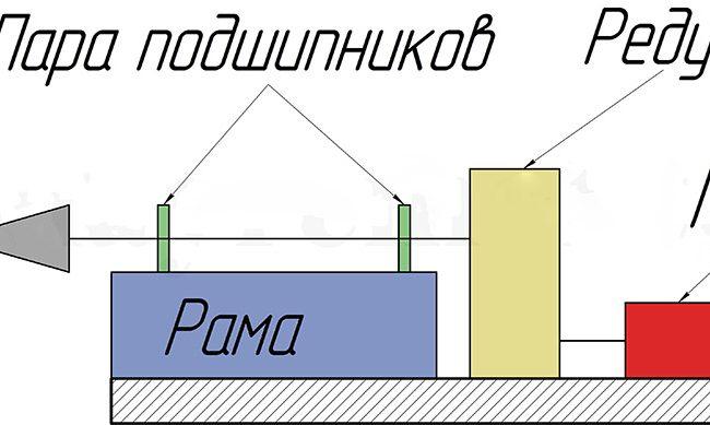 Схема дровокола с электроприводом