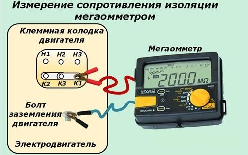 Измерение сопротивления изоляции мегаомметром