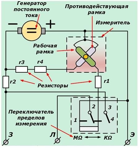 Схема устройства мегаомметра