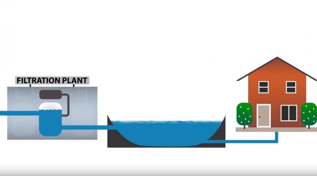 Путь воды к потребителю